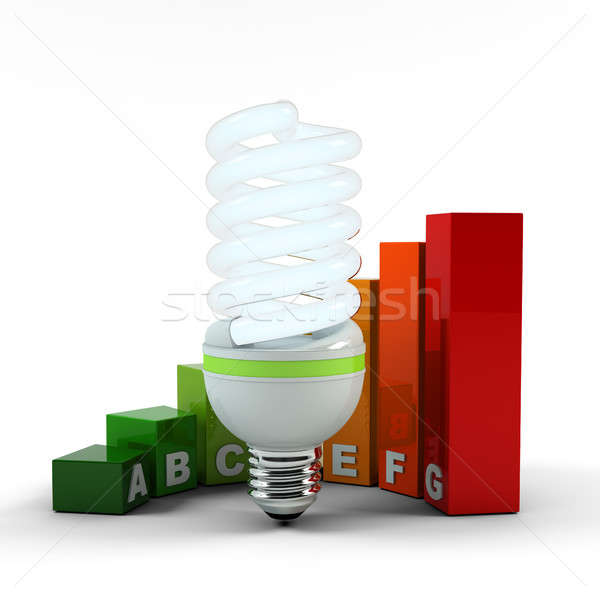 Compact fluorescent lamp, ecological metaphor. Energy performance scale. Energy saving solutions. Stock photo © AptTone