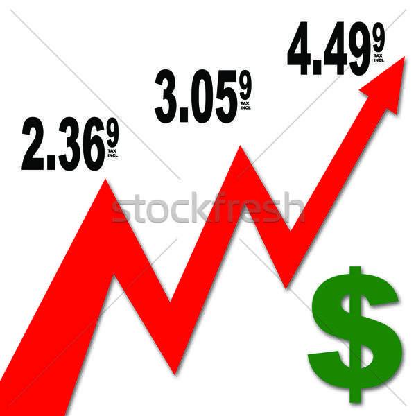 газ цены рост диаграммы смешной бензина Сток-фото © ArenaCreative