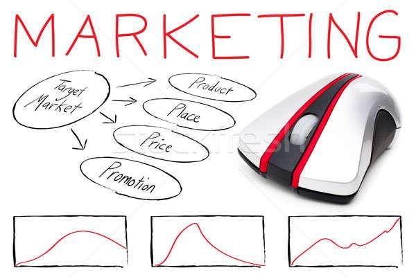インターネットマーケティング マーケティング モンタージュ ターゲット コンピューターのマウス ストックフォト © ArenaCreative