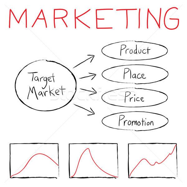 Marketing organigramme cible affaires design Photo stock © ArenaCreative