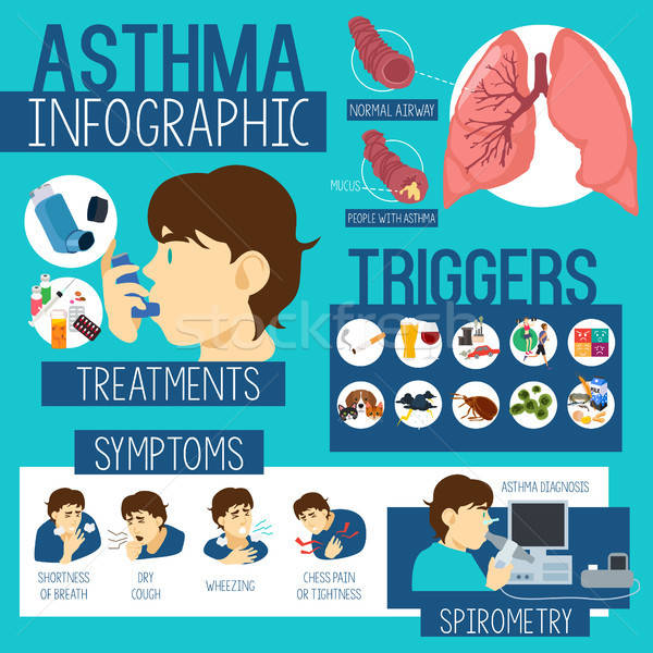 Asthma Healthcare Infographics Stock photo © artisticco