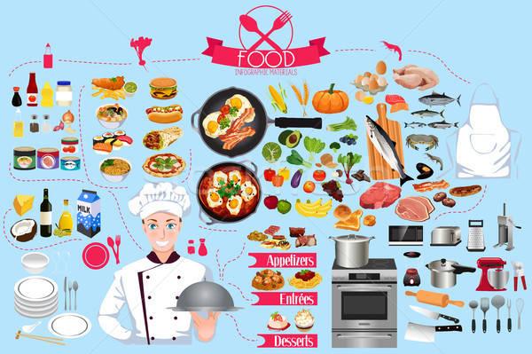 étel infografika alkotóelem illusztráció gyümölcs hús Stock fotó © artisticco