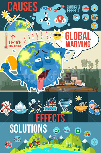 Réchauffement climatique infographie illustration science informations affiche Photo stock © artisticco