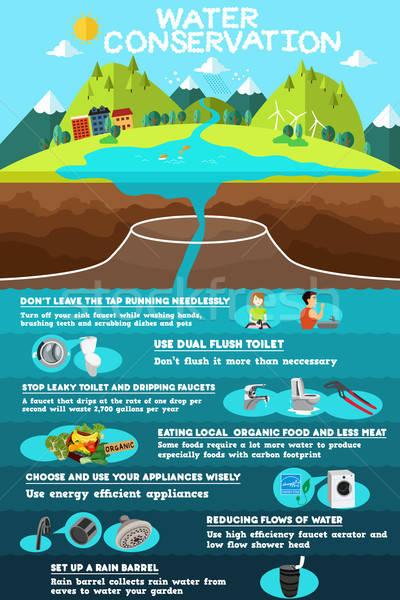インフォグラフィック 水 保全 ドロップ 図面 環境 ストックフォト © artisticco