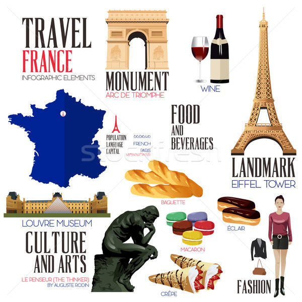 Элементы Франция продовольствие моде Сток-фото © artisticco