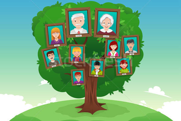 Family tree template for poster board