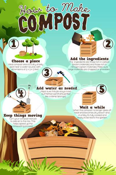 How to Make Compost Stock photo © artisticco