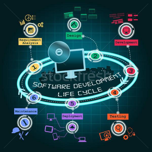 Oprogramowania rozwoju cyklu projektu rysunek Zdjęcia stock © artisticco