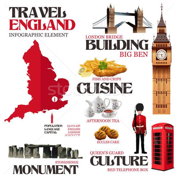 Angleterre alimentaire bâtiment Photo stock © artisticco