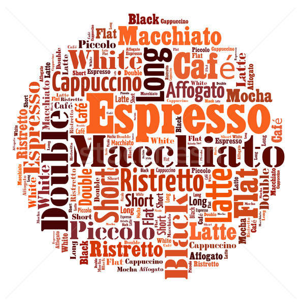 Index of coffee drinks words cloud collage Stock photo © artush