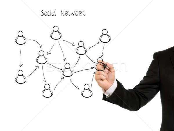 Red social empresario mano dibujo pluma educación Foto stock © ashumskiy