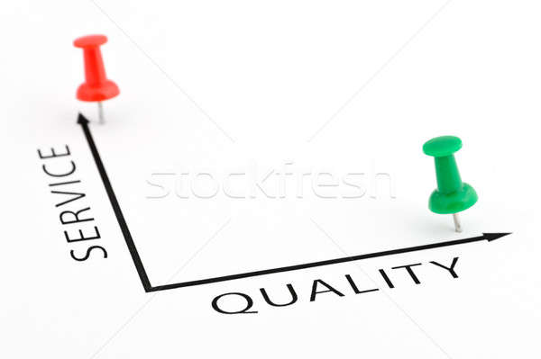 Service Quality chart Stock photo © ashumskiy