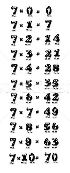 Multiplication Table Of Seven Stock Photo Asturianu 2105782