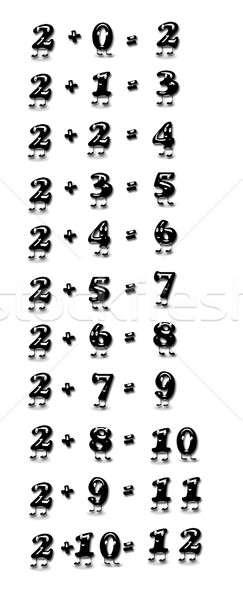 Addition table, 2. Stock photo © asturianu