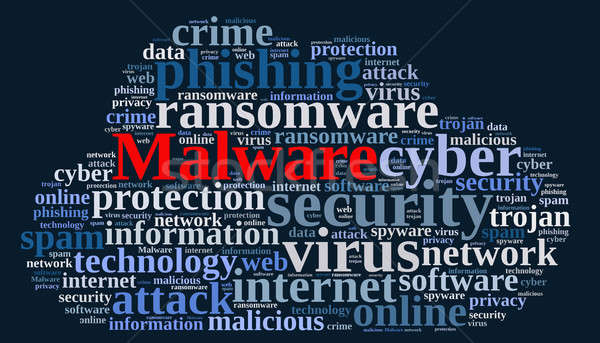 Word cloud with the word malware. Stock photo © asturianu