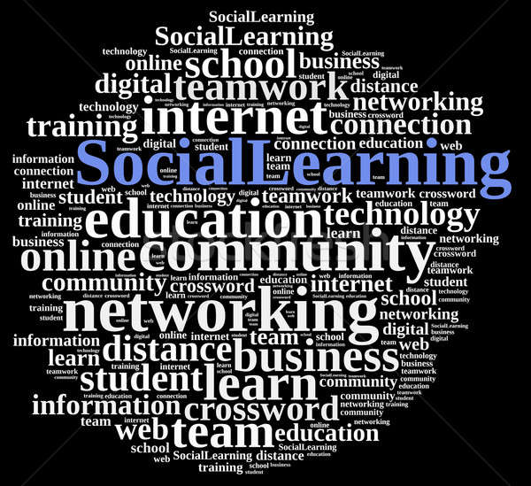 Word cloud sociale apprendimento illustrazione business internet Foto d'archivio © asturianu