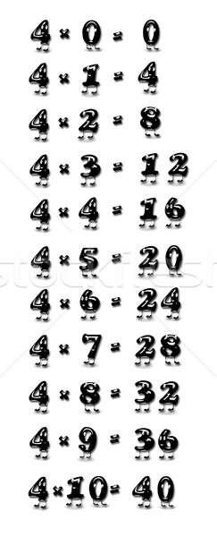 Multiplicación mesa cuatro ilustración escuela funny Foto stock © asturianu