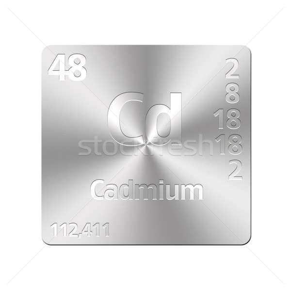Cadmium. Stock photo © asturianu