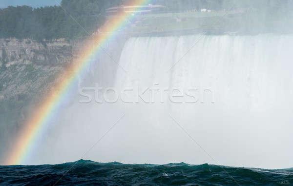 Hoefijzer waterval kant Niagara Falls gras natuur Stockfoto © backyardproductions
