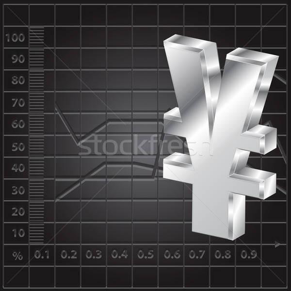Stok fotoğraf: Finansal · 3D · yen · imzalamak · iş · Metal