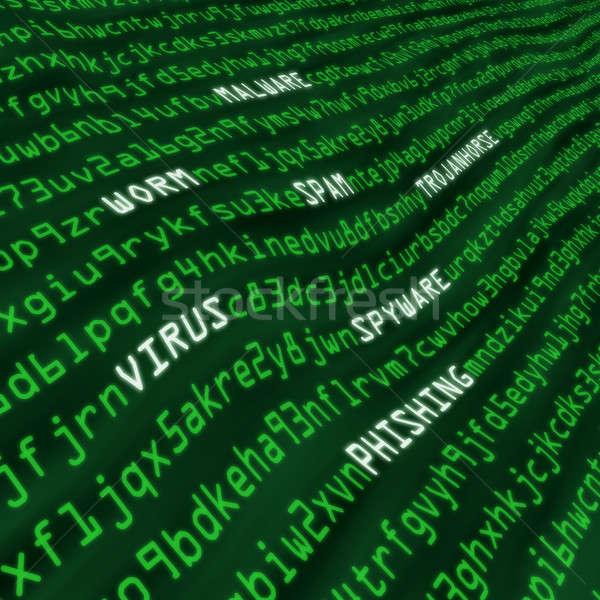 Methods of cyber attack in code Stock photo © Balefire9