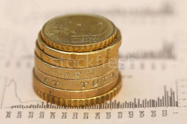 монетами бизнеса страница Новости бумаги деньги Сток-фото © bdspn