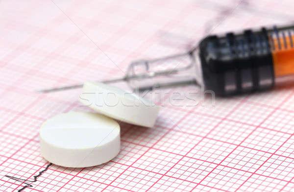 таблетки шприц красный данные таблетки Сток-фото © bdspn