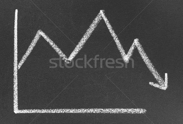 Descending graph Stock photo © bdspn