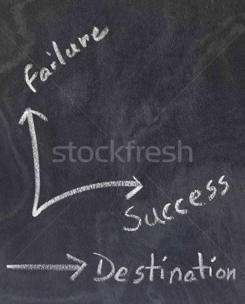 先 行 黒板 白 チョーク ビジネス ストックフォト © bdspn