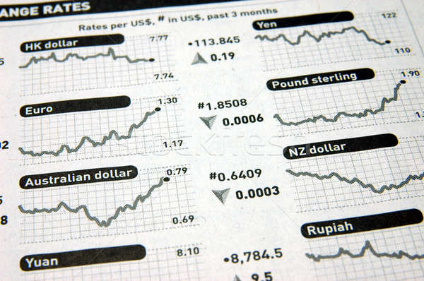 Exchange rates Stock photo © bedo