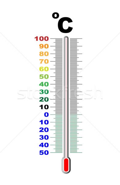 A Centigrade Thermometer Stock photo © Bigalbaloo
