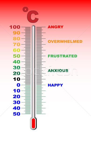Temper Thermometer Stock photo © Bigalbaloo