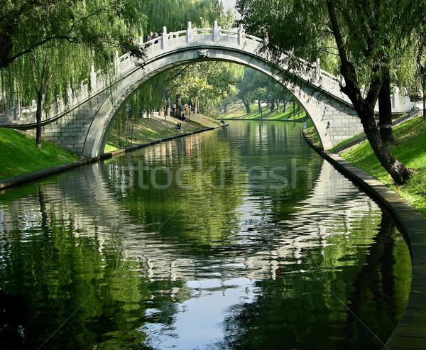 Moon Gate Purple Bamboo Park, Beijing, China Stock photo © billperry