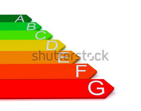 Energy efficiecy scale over white background Stock photo © blotty