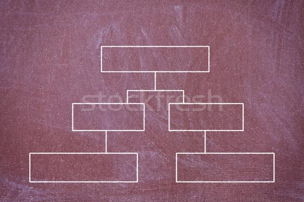 Blackboard diagram krijt echt lege Stockfoto © borysshevchuk
