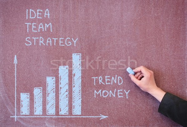 School board with business concept. Stock photo © borysshevchuk