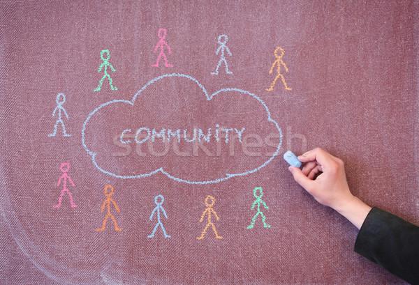 Hand drawing chalk on blackboard cloud and people. Stock photo © borysshevchuk