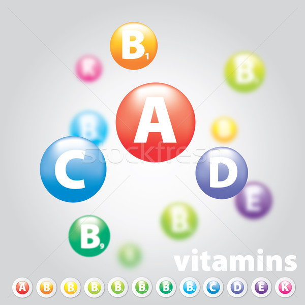 variety of vitamins Stock photo © butenkow
