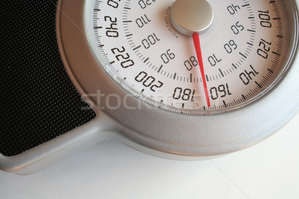 Weight Scale 168 Stock photo © ca2hill