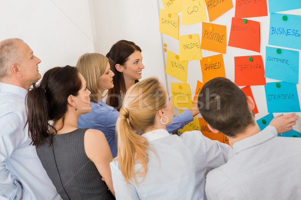 Colleagues Brainstorming In Front Of Whiteboard Stock photo © CandyboxPhoto