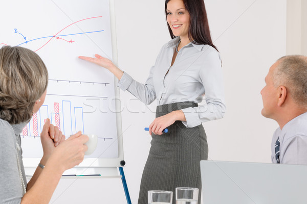 Giving presentation young woman point flipchart Stock photo © CandyboxPhoto