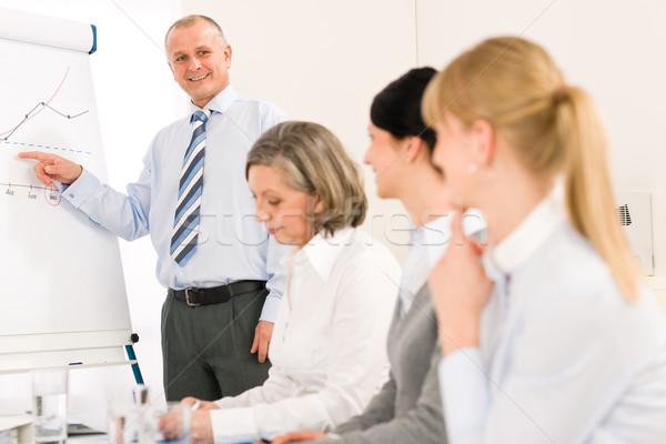 Stockfoto: Presentatie · volwassen · zakenman · vergadering · uitvoerende · wijzend