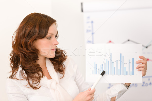 Sikeres üzletasszony bemutató mutat diagram munka Stock fotó © CandyboxPhoto