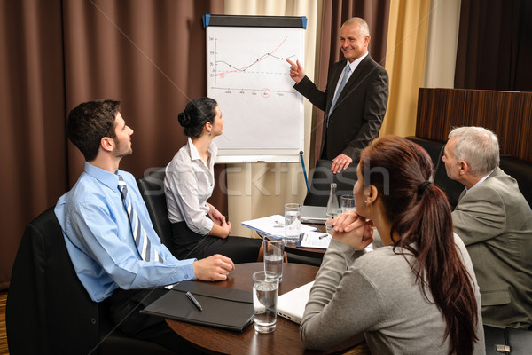 Business man at team meeting point flip-chart Stock photo © CandyboxPhoto