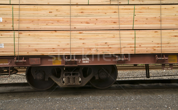 Lumber Loaded Railroad Car Transportation Boxcar Contruction Mat Stock photo © cboswell