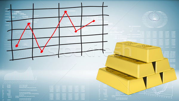 Gold bars and graph of price changes Stock photo © cherezoff