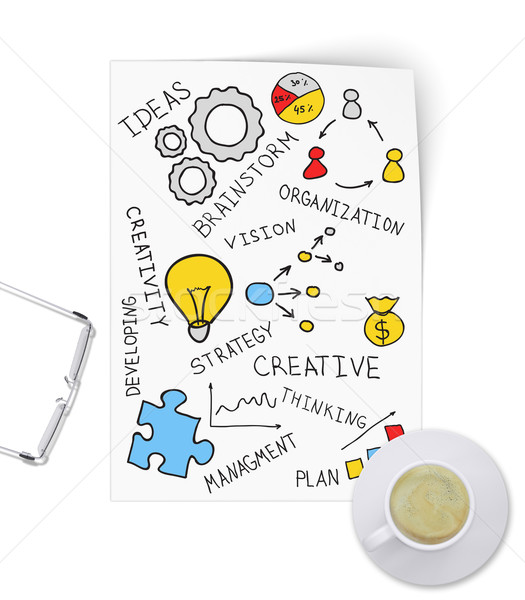 Serial analysis of ideas for business on paper Stock photo © cherezoff