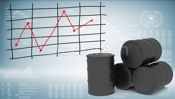 Black oil barrels with graph of price changes Stock photo © cherezoff