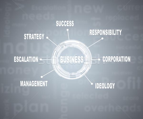抽象的な ビジネス スタンプ 単語 グレー テクスチャ ストックフォト © cherezoff