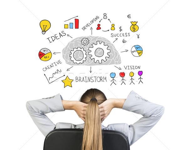 Kollázs kifejez ötlet üzlet siker kreatív gondolkodás Stock fotó © cherezoff